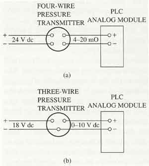 2 wire pressure transducer wiring diagram 2001 ford f350 fuse of a threewire the has an 18 transducers and transmitters four