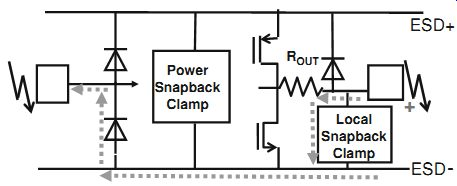 System Level ESD: Design: On-Chip ESD Protection Strategies