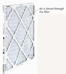 Dust Control, Air Purification & Filtration: Information