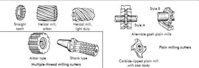 Cutting Tool Design (part 3)