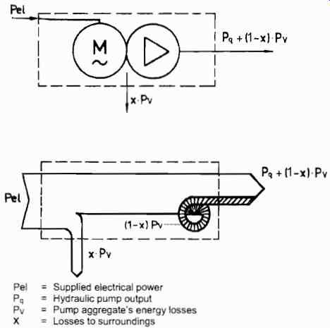 Pump applications & solutions (part 2)