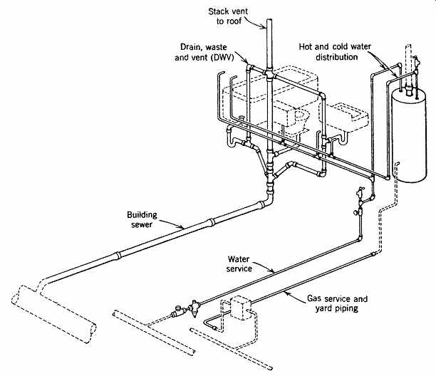 WATER AND WASTE--Liquid Waste (part 1)