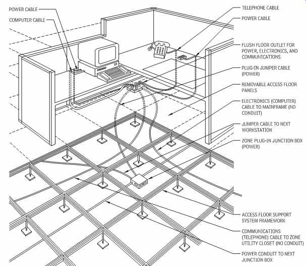 commercial electrical wiring costs