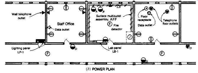 contactors an electrically controlled switch used for switching a