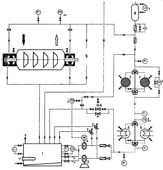 Process Plant Machinery--Centrifugal Compressors
