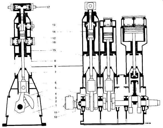 Process Plant Machinery--Reciprocating Compressors (part 1)
