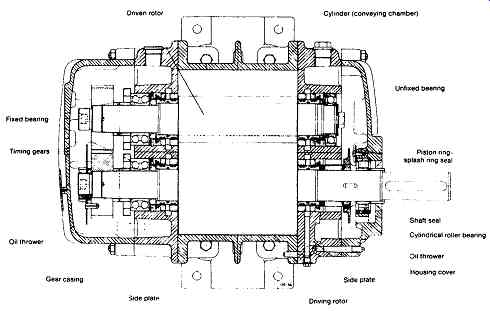Geo Tracker Prizm Engine Diagram 95 95 Ford Ranger Engine