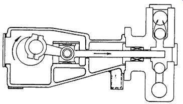Process Plant Machinery--Positive Displacement Pumps