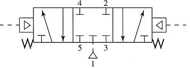 Three-Position Solenoid Valves