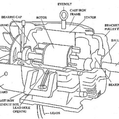 Baldor Motors Wiring Diagram 2002 Nissan Sentra Ecm Sample On-the-job Assignment & Solution