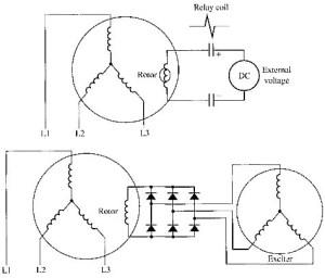 Three Phase Synchronous Motors