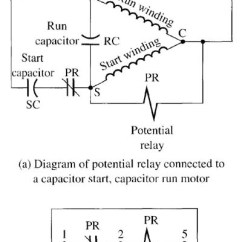 Wiring Diagram For Capacitor Start Motor Dichotomous Key Run Motors Connected To A Potential Relay The Is