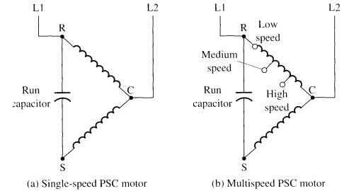 Permanent Split-Capacitor Motors