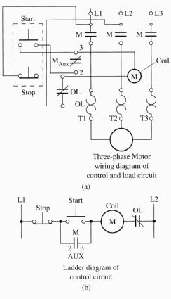 Three Wire Control Circuit