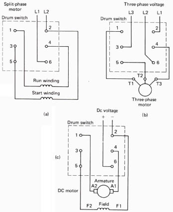 drum switch single phase motor wiring diagram erp data flow reversing motors with a 3 ac connected to
