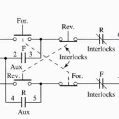 Wiring Diagram For Forward Reverse Single Phase Motor Plot Julius Caesar Jogging Control Circuits 1 A Ladder Of Circuit Notice