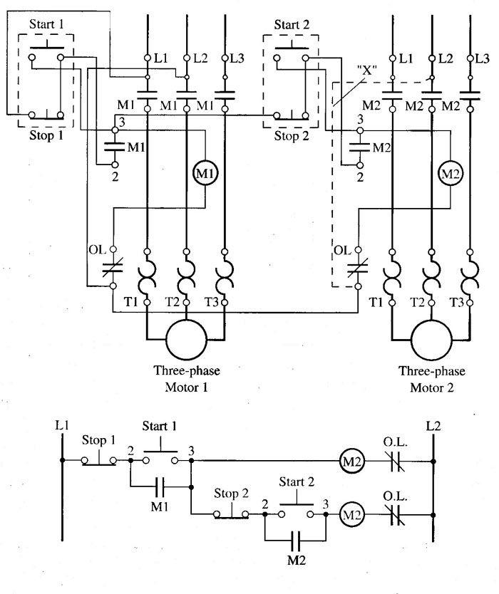 Fig. 1: Motor starters are sequenced so that motor starter