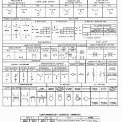 Schematic Wiring Diagram Symbols Narva Driving Light Switch Electrical For Other Pilot Devices