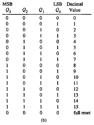 Plc Logic Diagram, Plc, Free Engine Image For User Manual