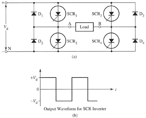 above fig 1 electrical schematic of a transistor inverter with the