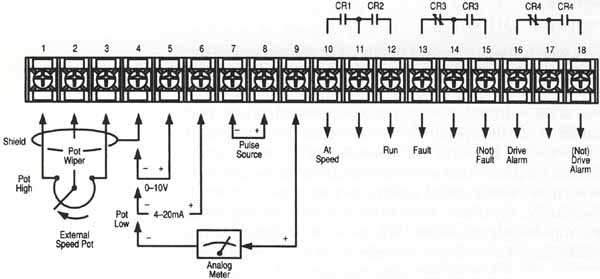 start stop jog wiring diagram how to draw context level common applications for variable-frequency drives