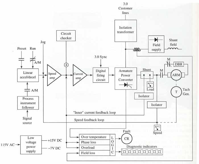 baldor three phase motor wiring diagram nightingale rose dc drives: an introduction