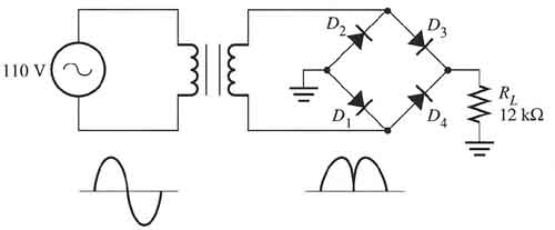 Four-Diode Full-Wave Bridge Rectifier