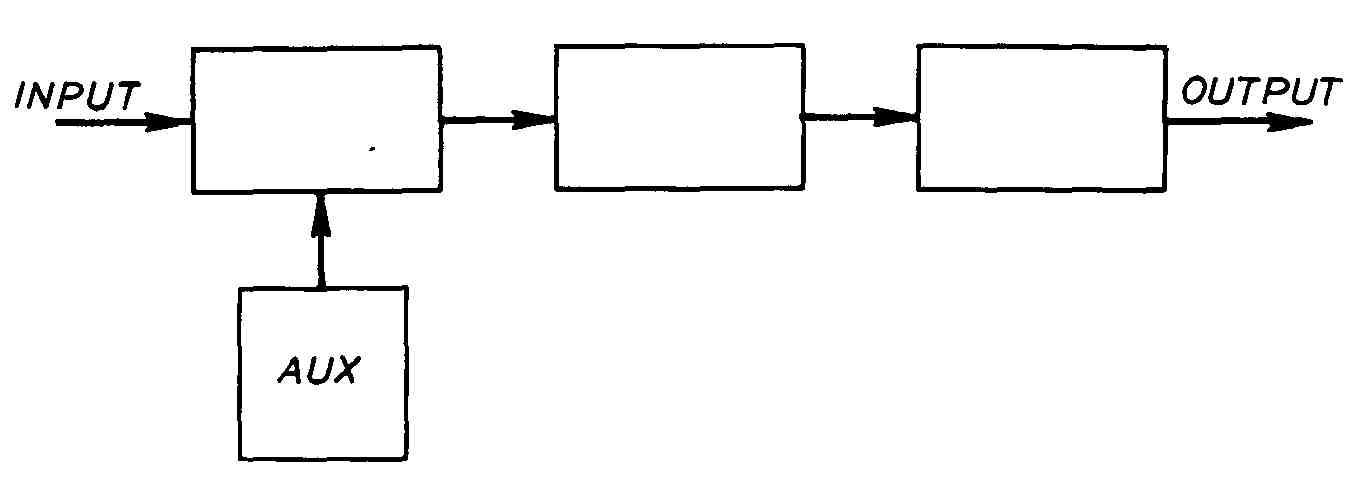 Drafting for Electronics--Block Diagrams