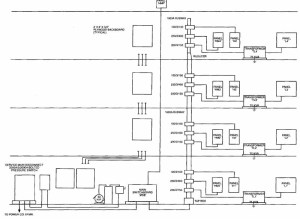 Drafting for ElectronicsPower Distribution
