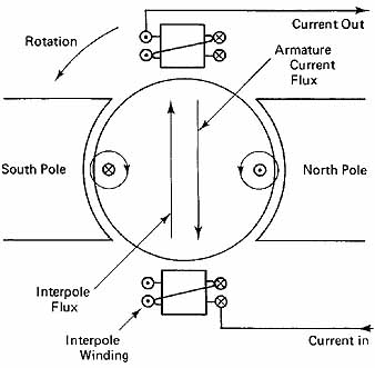 Dc Stepper Motor Schematic, Dc, Free Engine Image For User