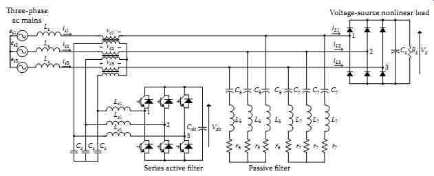 Power Systems--Filtering Techniques for Power Quality