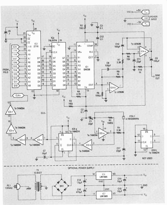 Digital Sinewave Synthesizer
