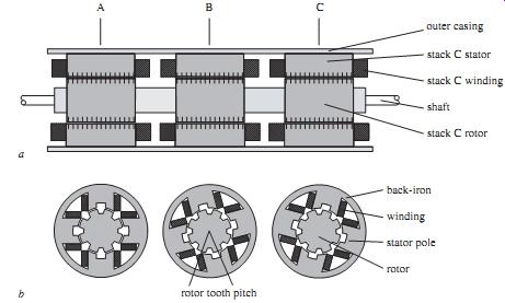 Motor Thermal Overload, Motor, Free Engine Image For User