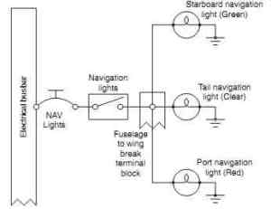 Aircraft Electronics  Electrical Systems: Lights