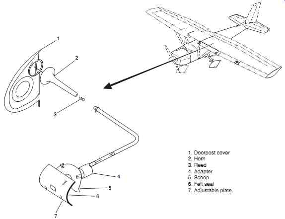 Cessna 150 Electrical Wiring Diagram