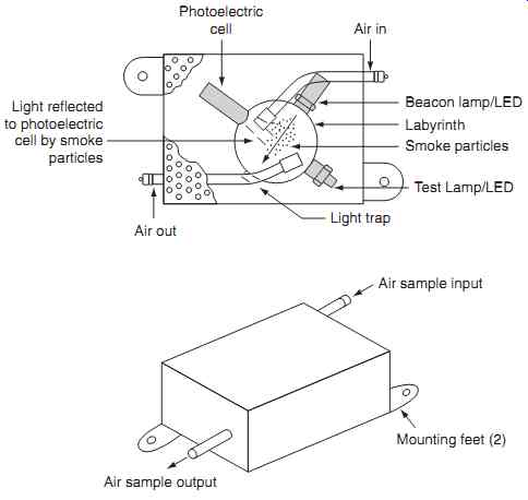 Aircraft Electrical Systems, Aircraft, Free Engine Image