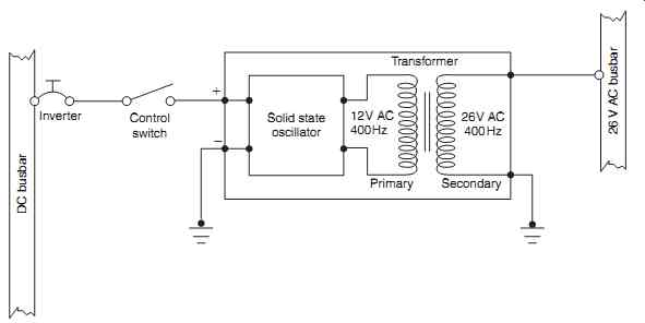 Aircraft Electronics and Electrical Systems: Power supplies