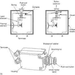 Din Automotive Wiring Diagram Symbols 1994 Harley Davidson 98+ Aircraft - ...