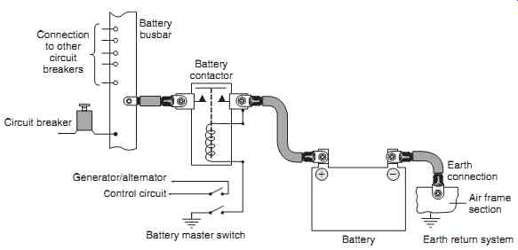 Distribution Of Power Supplies Part 1