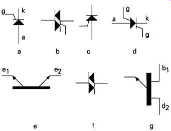 Electronic component symbols and circuit drawing (part 2)