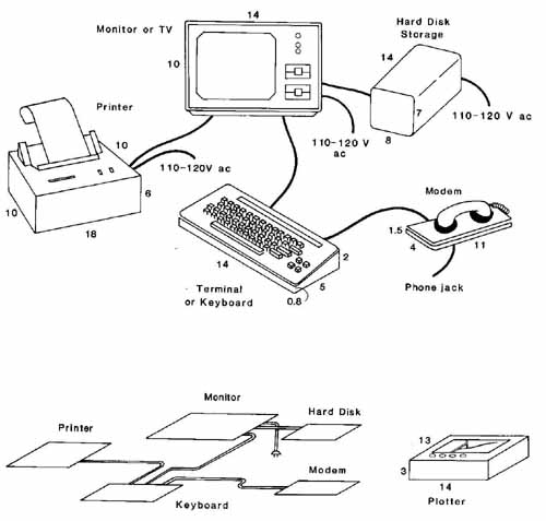 Electrical and electronic drawing--General Drawing