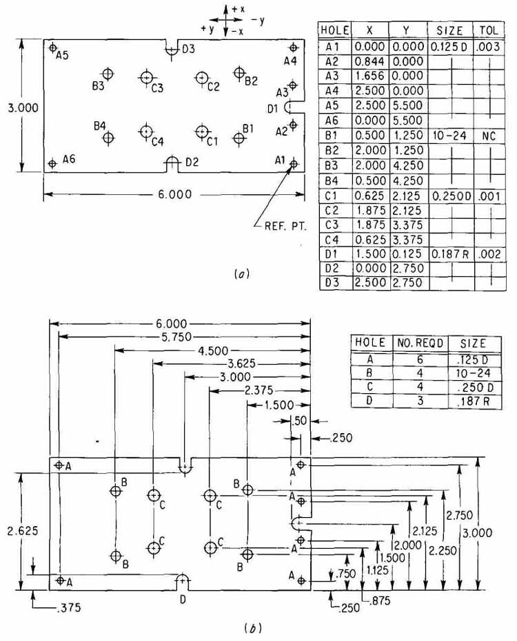 Wiring, Cabling, and Chassis Drawings (part 2)