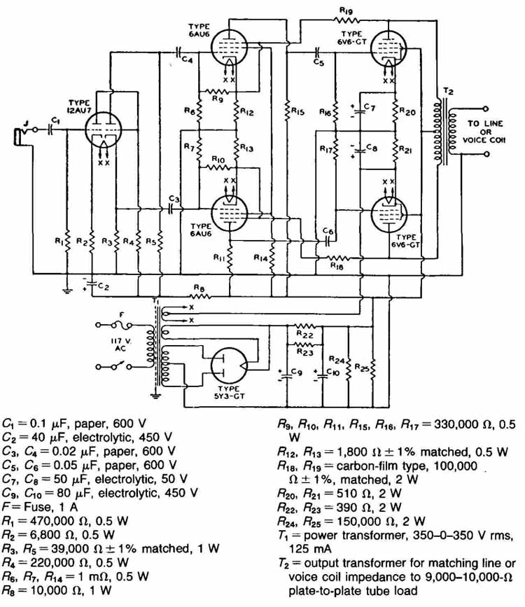 Electrical and electronic schematic Diagrams (part 2)