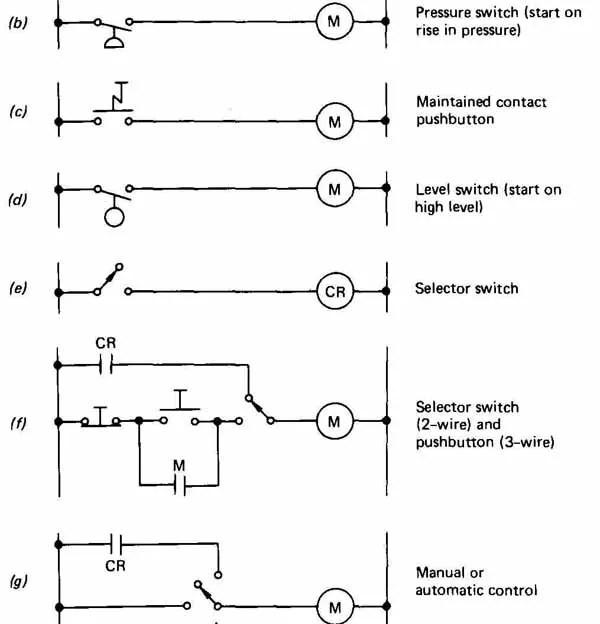 panel wiring diagram symbols  circuit diagram resource •