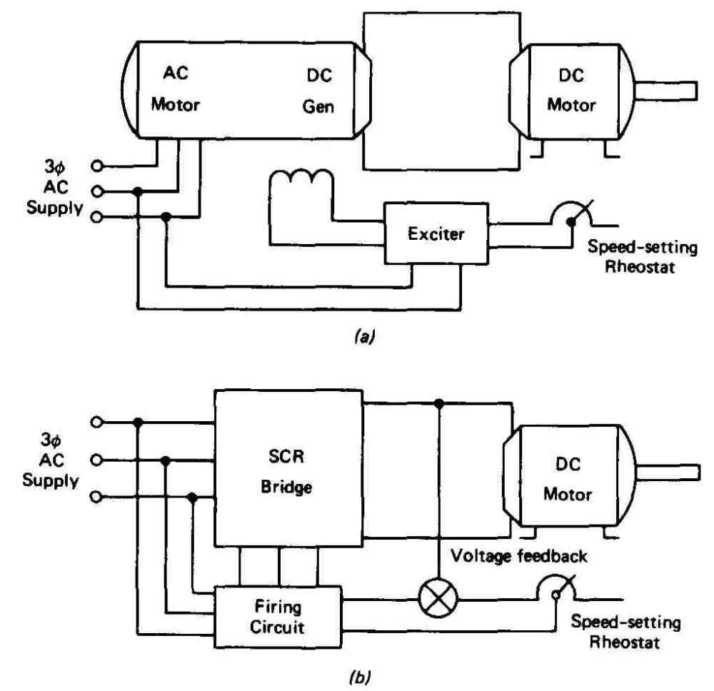 medium resolution of security camera wiring schematics also ptz controller with dvr wiring diagram likewise samsung
