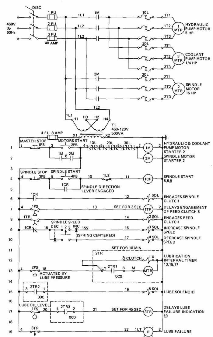 Jic Electrical Drawing Standards – Ireleast – Readingrat Net