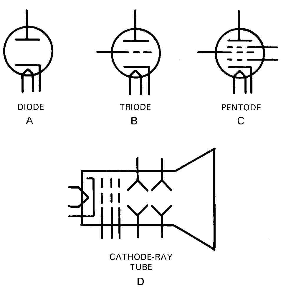 ELECTRONICS SYMBOLS, COMPONENTS, AND REFERENCES
