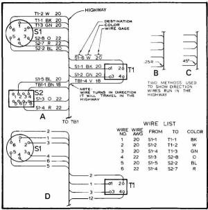 Electronics DraftingWIRING DIAGRAMS