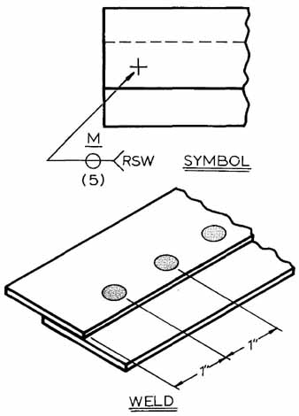 Electronics Drafting--PACKAGING DRAWINGS