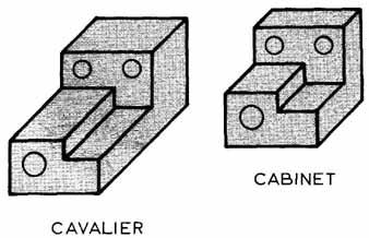 cabinet oblique drawing | memsaheb.net